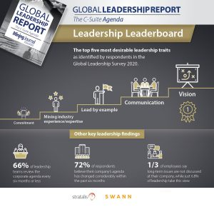 GLR 2020 Leaderboard