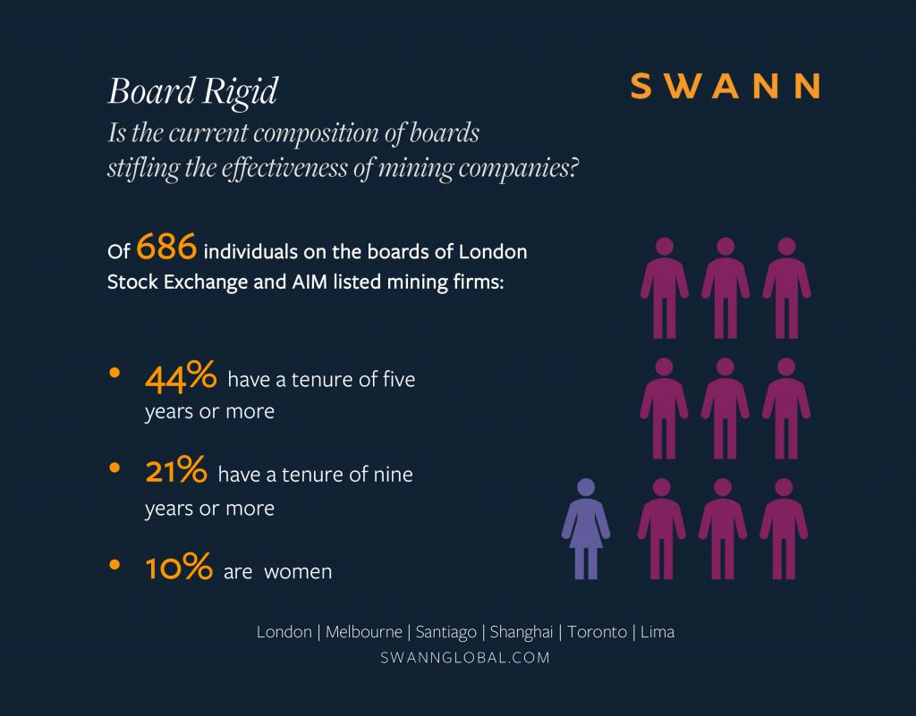 Swann Board Rigid Infographic