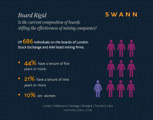 Swann Board Rigid Infographic