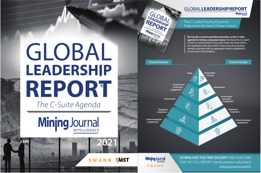 Global Leadership Report 2021 Cover and Image